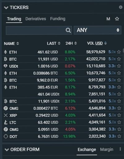 bitcoin trader bitfenix tutorial investi bitcoin